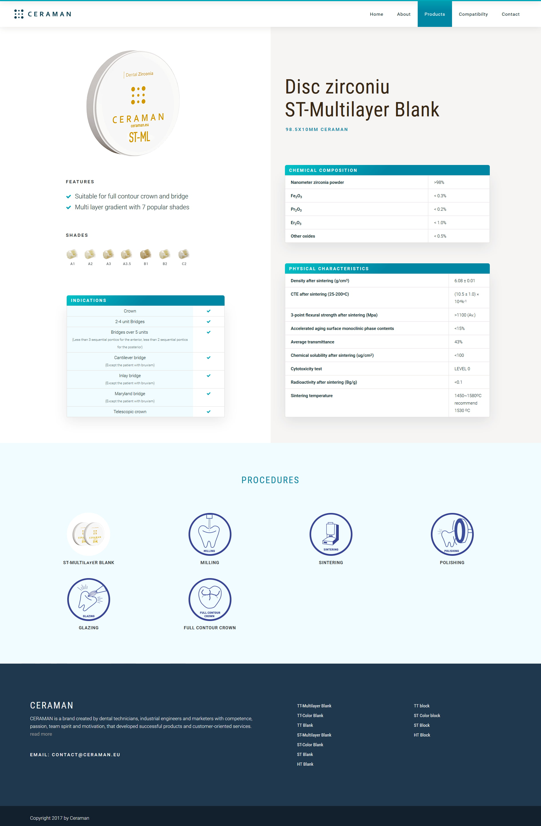 Ceraman_Product-Page